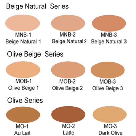 Matte Foundation Farbtabelle